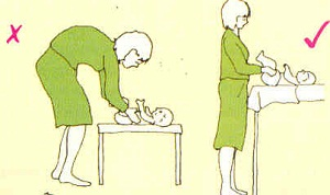 Postpartum Posture while Changing Baby's Clothes