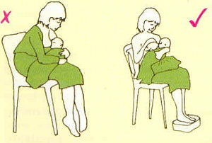 Postpartum Posture while Breastfeeding